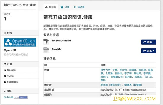 助力疫情防控妙健康联手清华构建新冠肺炎健康图_肺炎-图谱-疫情-防控
