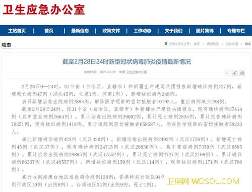国家卫健委:2月28日0—24时新增确诊病例_武汉-病例-出院-治愈