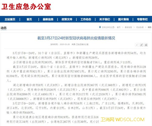 国家卫健委:3月27日0—24时新增确诊病例_武汉-病例-出院-治愈